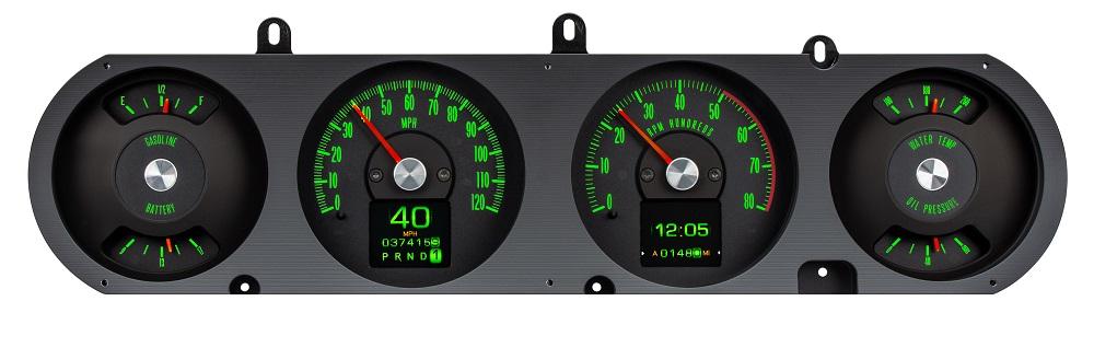 RTX-64P-GTO-X Emerald Theme Day