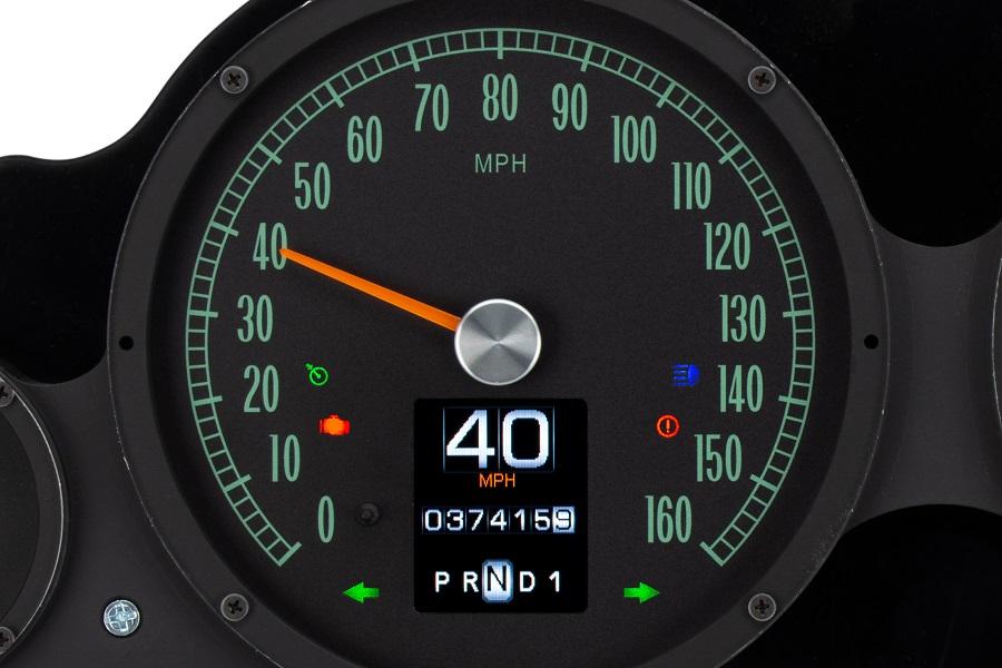 RTX-65C-VET-X Indicators